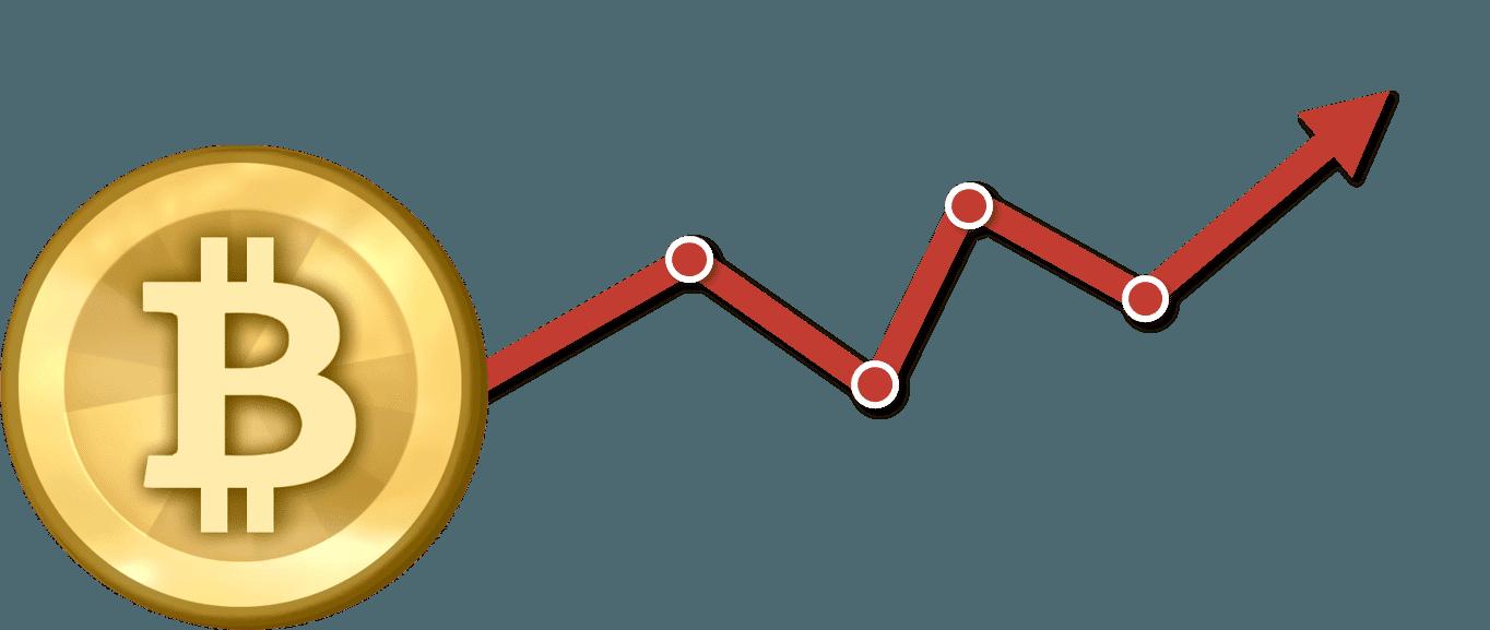 График рыночной цены биткоин в долларах США